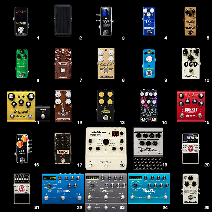 The Initial 25 Slot Pedal Chain - as of April 2017