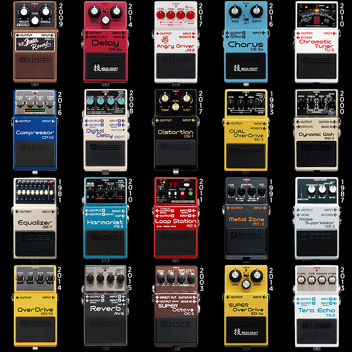 20 of the Best Boss Compact Guitar Pedals for Your Consideration