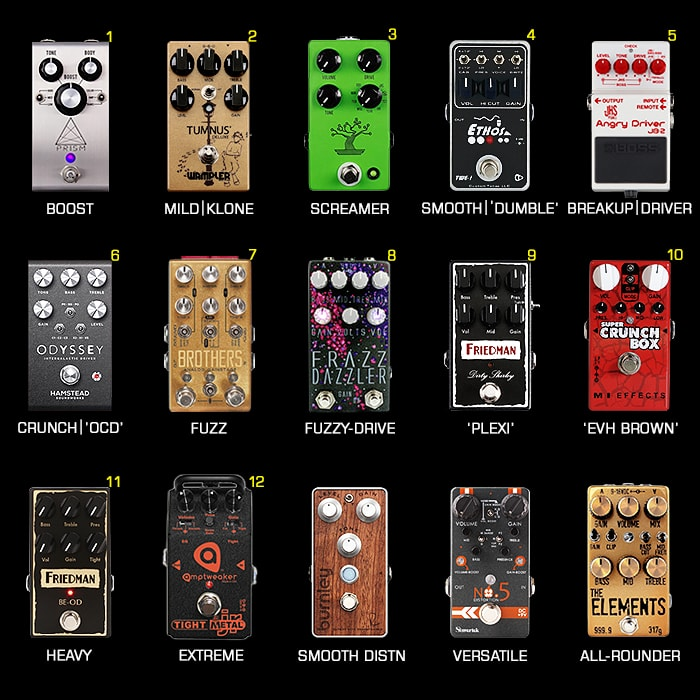 12 Degrees of Saturation - Overdrive, Fuzz and Distortion Sounds by level of Gain - 2018 Compact Edition