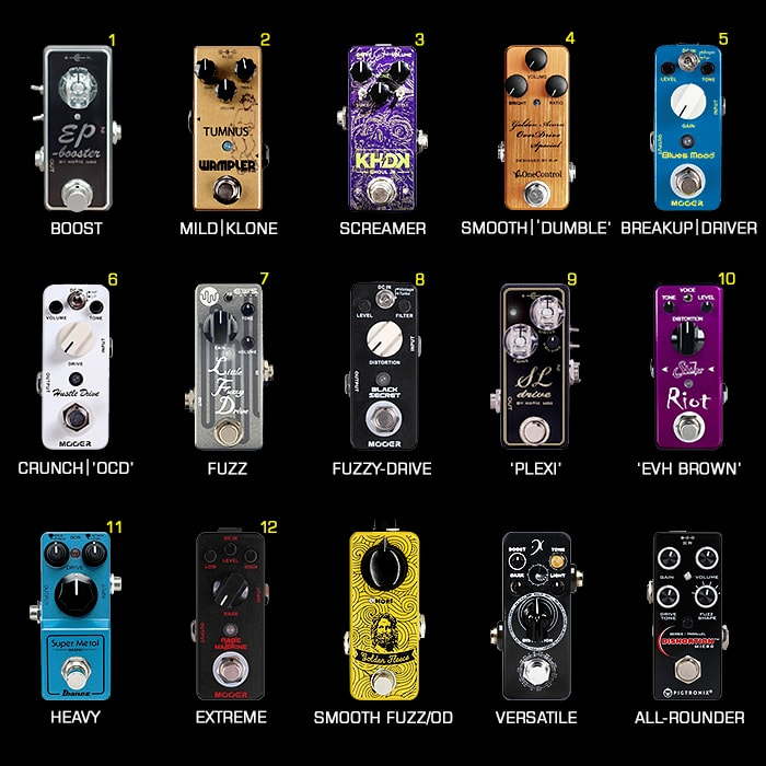 12 Degrees of Saturation - Overdrive, Fuzz and Distortion Sounds by level of Gain - 2018 Mini Pedal Edition