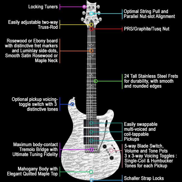 The Perfect Electric Guitar Design and Why