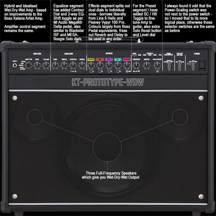 The Perfect Guitar Amp Design / Next Level Boss Katana