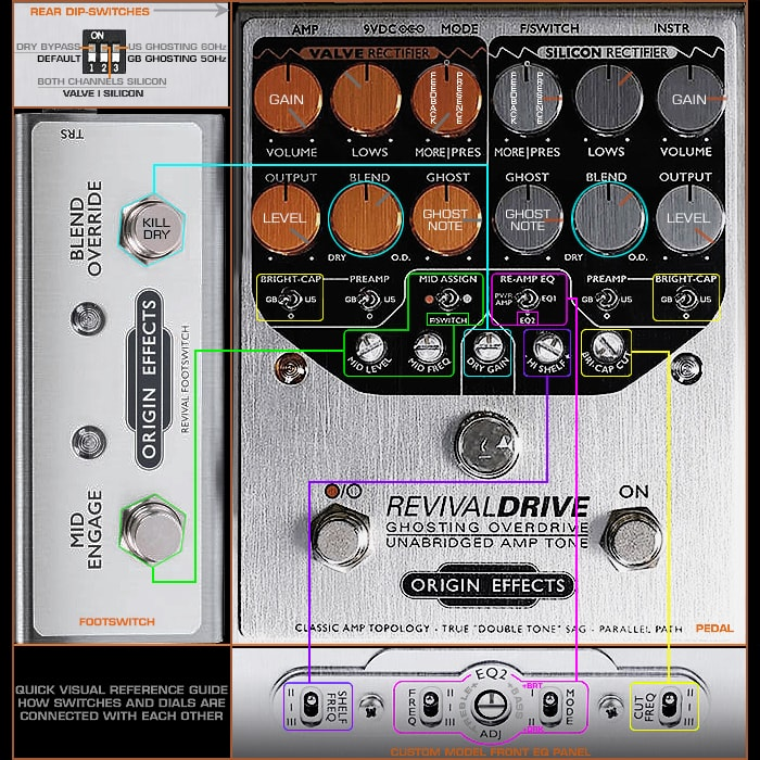 RevivalDrive Deviation