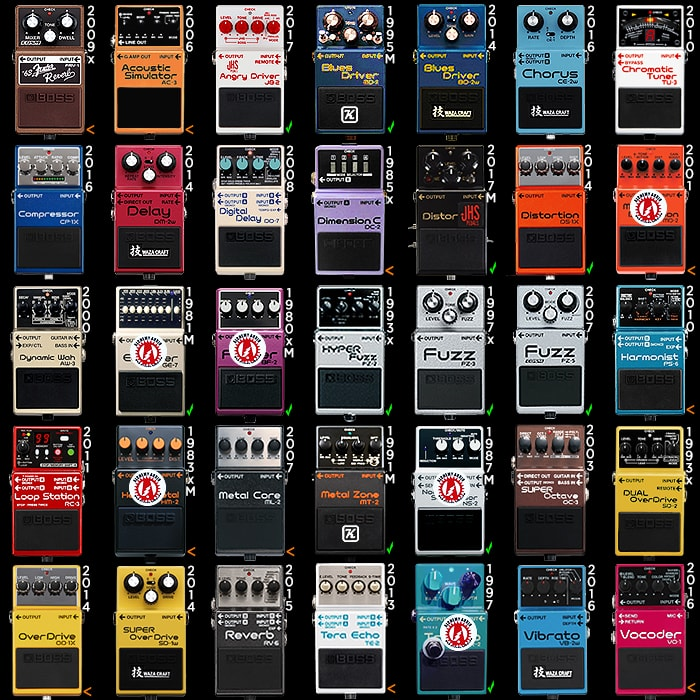 35 of the Best Boss Compact Guitar Pedals - 2018 Update