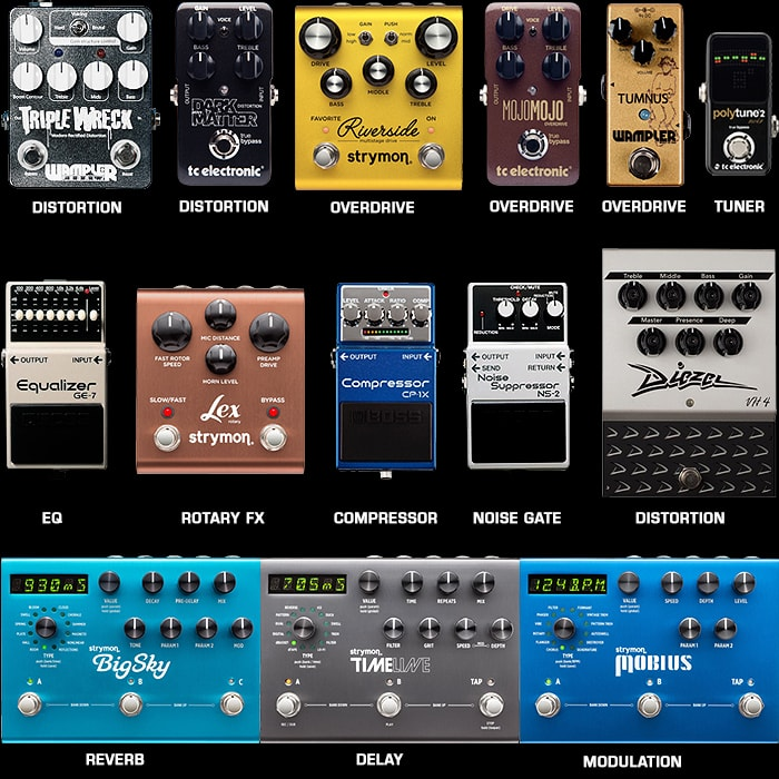 The First Proper Pedalboard Plan