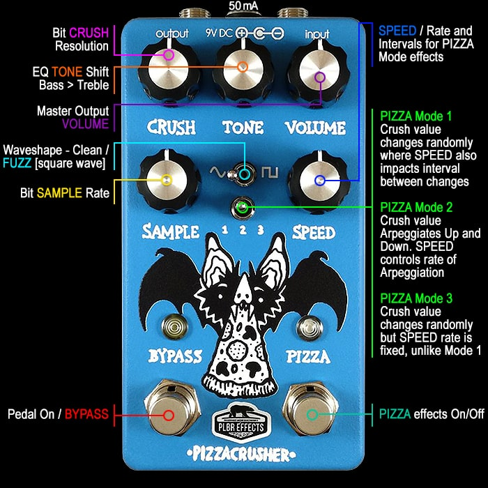 PLBR Effects Releases Innovative Pizzacrusher Bitcrusher Glitch Fuzz