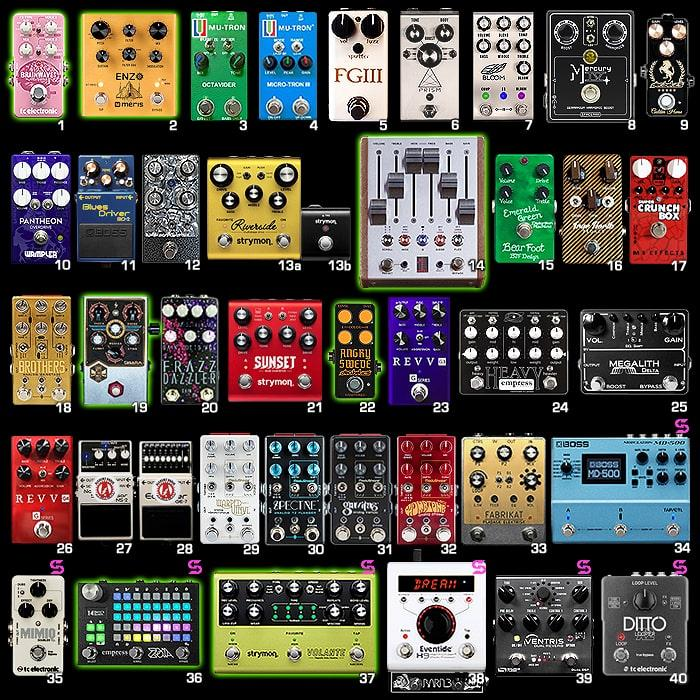 Post Winter NAMM 2019 Intentions
