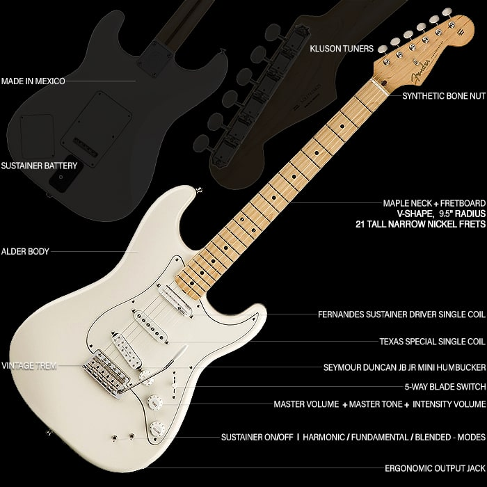 Why the Ed O'Brien EOB Sustainer Signature Guitar is my favourite genuine Strat and what could be further improved