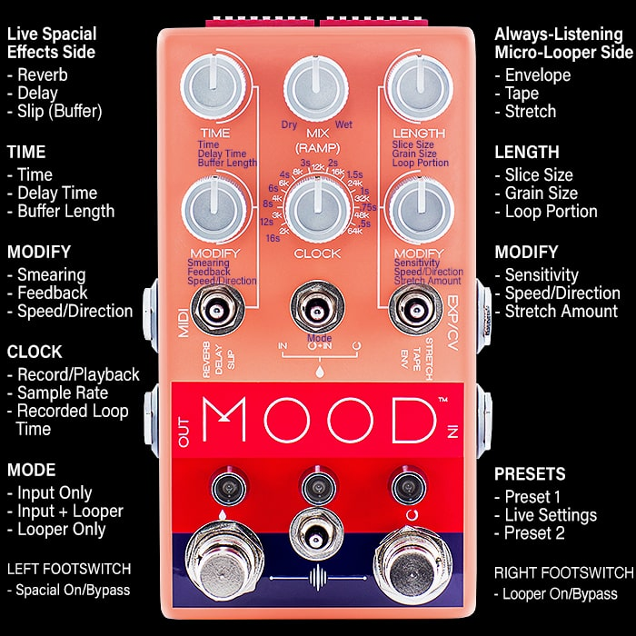 Chase Bliss Audio Surprises Nearly Everyone with 'Not-The-Blooper' MOOD Micro Looper!