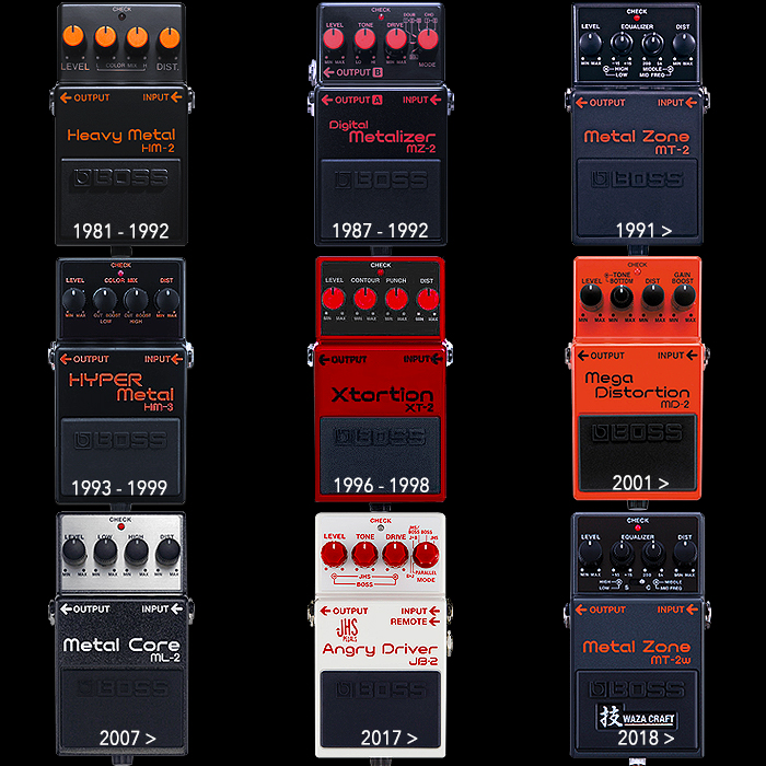 Boss High Gain and Metal Distortion Pedals Past and Present