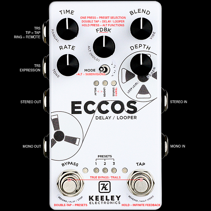 Keeley Electronics Finally Releases the ECCOS Stereo Flange Modulated Delay and Looper after 3 Years of Development