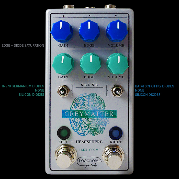 Loophole Pedals Grey Matter Dual Overdrive/PreAmp First Impressions and Overview