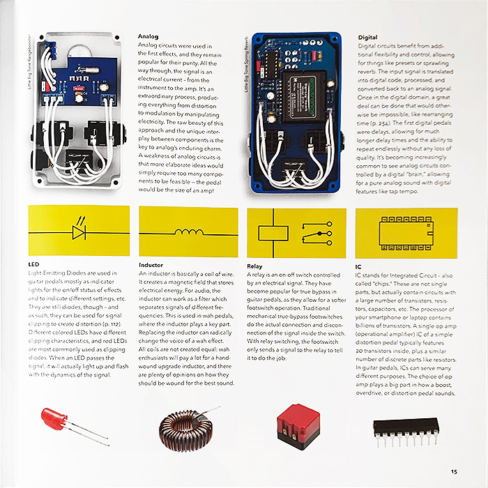 Page 15 - The Inside | Analog & Digital Internals