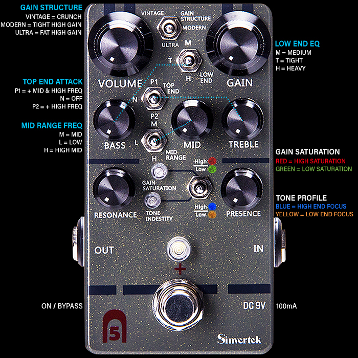 Sinvertek Delivers the most amazing, most fully-featured amp-like Compact Drive/Distortion/PreAmp Pedal in the shape of the Drive N5 Plus