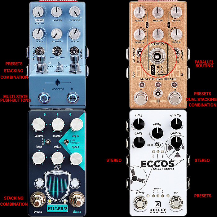 6 Key Guitar Pedal Trends for 2020!