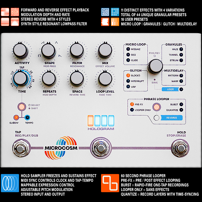 Hologram Electronics Reveals the Microcosm - the Most Mature and Feature-Rich Granular Synthesis Multi-FX Unit to-date