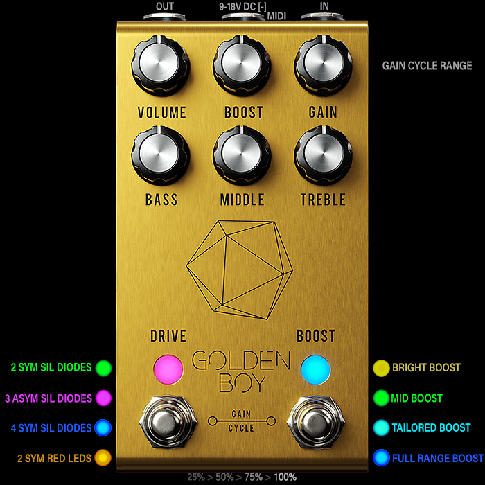 Jackson Audio Launches Joey Landreth Signature Golden Boy Overdrive + Boost via Reverb.com