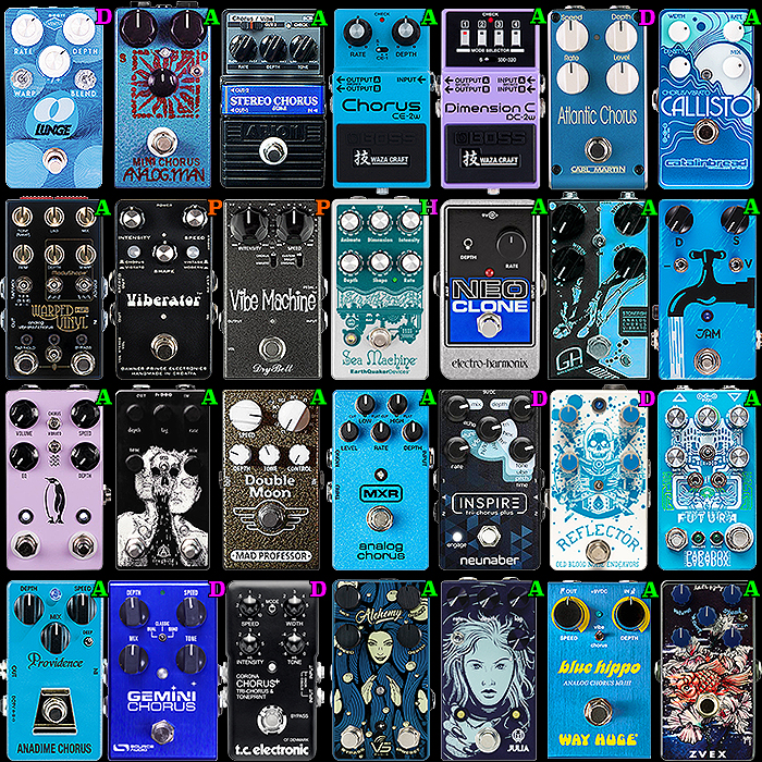 28 of the Best Compact Enclosure Chorus Pedals - 2020 Ultimate Selection