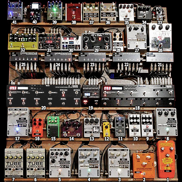 Steve Mac's Home Studio 'Wall of Sound' Pedalboard Dynamics and Essential Tone Components