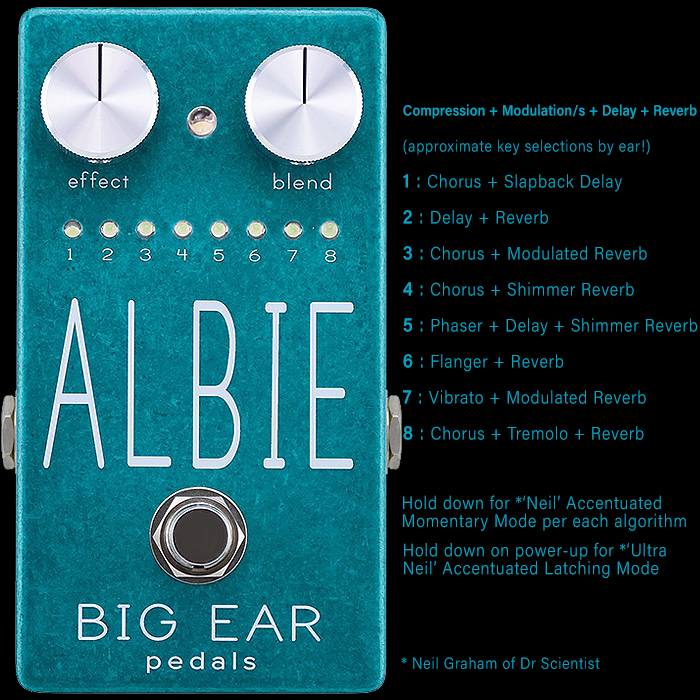 Big Ear Pedals Finally Unleashes its Albie Multi-Combo-FX Ambient Modulator Pedal after a year of fine-tuning