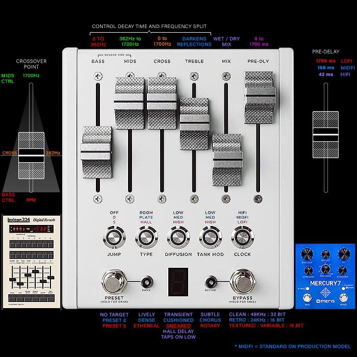 The Chase Bliss Audio and Meris Automatone CXM 1978 Studio Reverb Collaboration Gets Superb New Scott Harper Demo alongside Release Date and rather hefty Price Tag!
