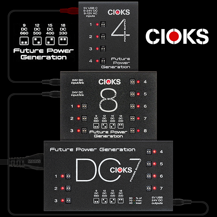 Cioks' Future Power Generation is the Ultimate in Smart, Interconnected, Adaptable and Versatile Power Supplies