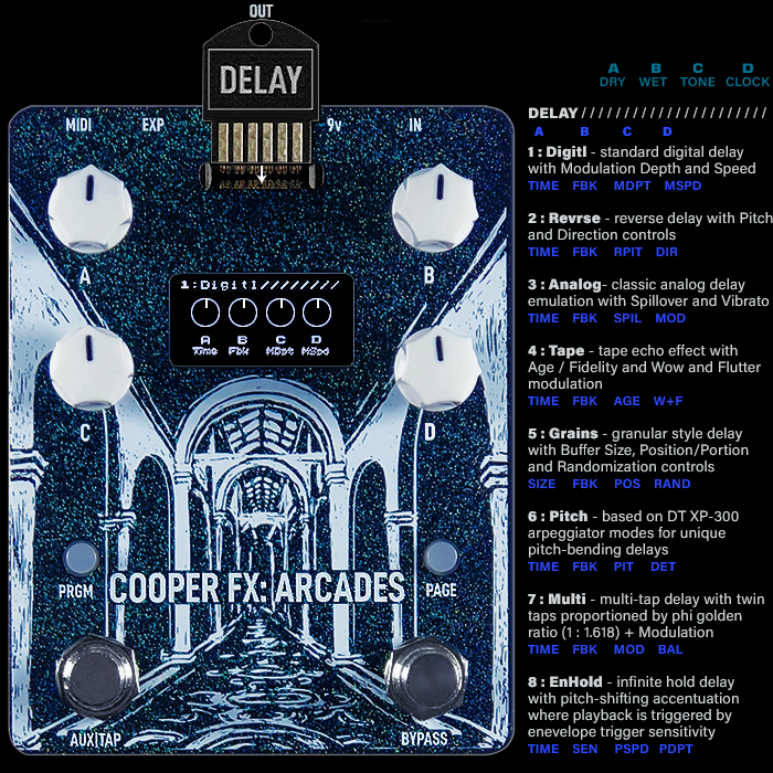 Cooper FX Arcades Modular Multi-FX Workstation : Card Spotlight Series #2 : DELAY