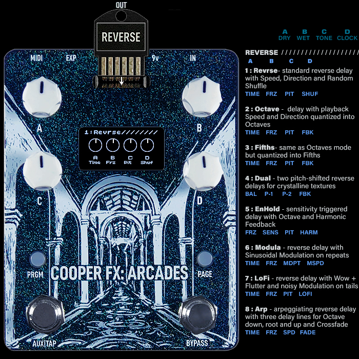 Cooper FX Arcades Modular Multi-FX Workstation : Card Spotlight Series #3 : REVERSE