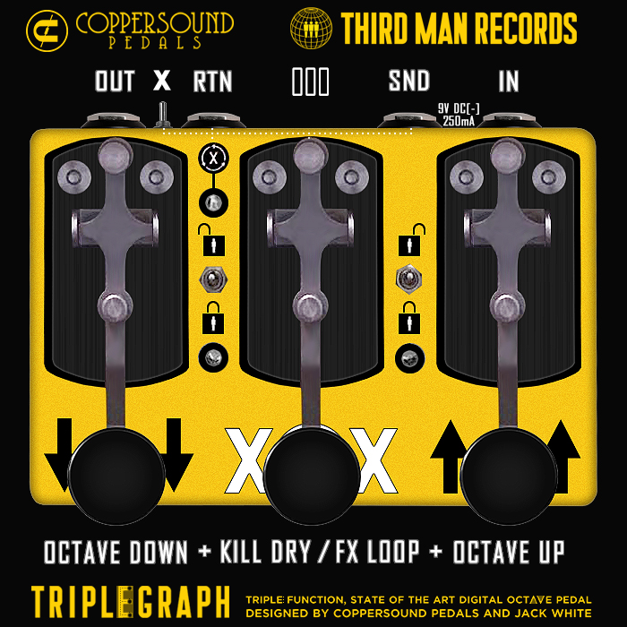 Coppersound Pedals' Collaboration with Jack White has Delivered the Uniquely Appealing Steam-Punk-like Triplegraph Triple-Function Dual Octave, Kill-Switch and FX Loop Engage