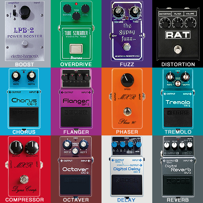 Singular Dominant Pedal Colour Association by Guitar Pedal Type / Genre