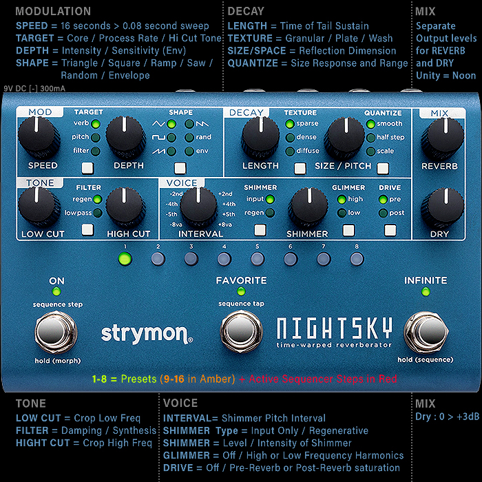 The New Strymon NightSky Time-Warped Reverberator is a Revolutionary Twinkle Starred Sci-Fi Atmospheric Delight - with optional Reverb Tail Pattern Sequencer
