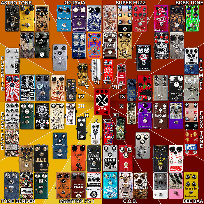 12 Degrees of Saturation - 2020 Key Fuzz Categories Edition