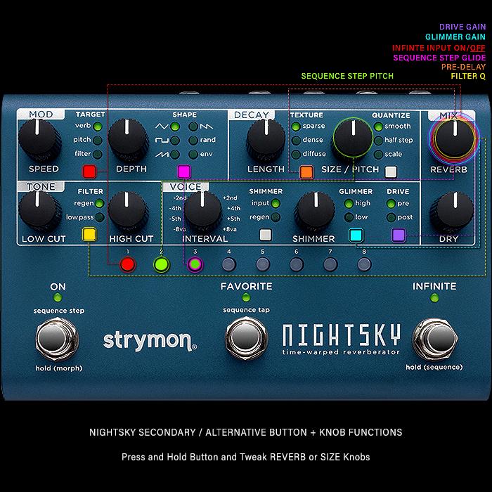 NightSky 2