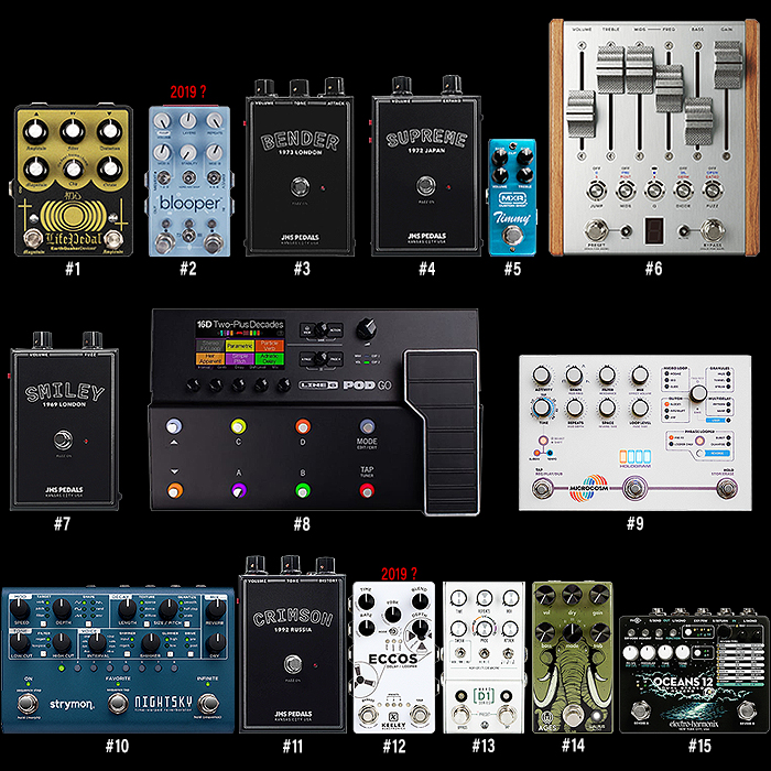 Reverb.com Reveals its Best-Selling New Pedals for 2020