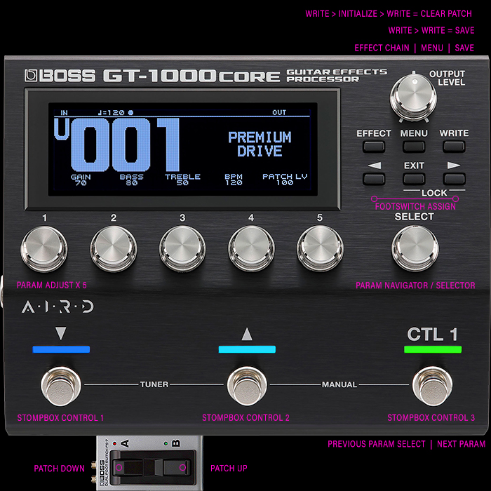 Boss GT-1000 CORE In-Depth Review and Long-term Impact Report
