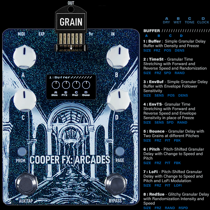 Cooper FX Arcades Modular Multi-FX Workstation : Card Spotlight Series #7 : Grains