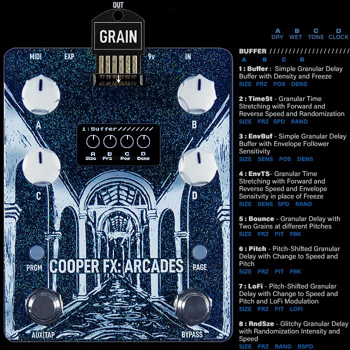2021GPXCooperFXArcadesGrainsCard700.jpg