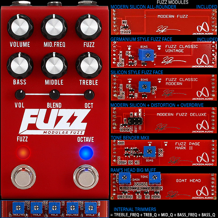 Jackson Audio's Modular Fuzz Looks to give you Maximum Versatility from a single Fuzz Unit