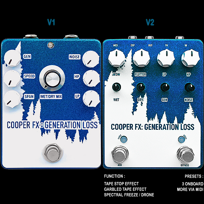 Tom Majeski Expands and Refines his Cooper FX Generation Loss with the Launch of the Immediately Sold-Out V2 Edition
