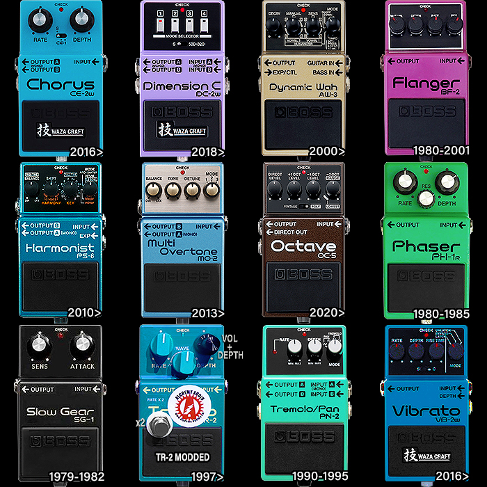 12 Essential Compact Edition Boss Modulation Pedals