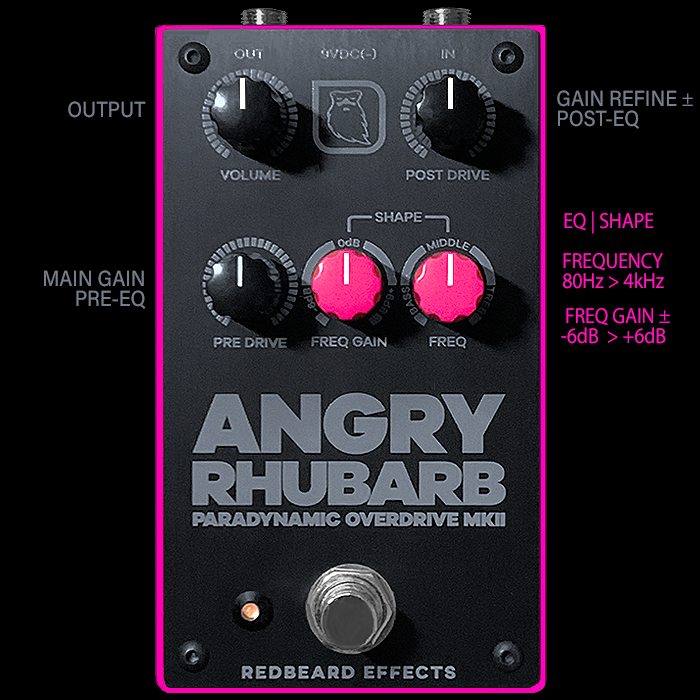 Mikey Demus' and Thorpy's Third Collaboration is the Supremely Versatile Smart Everyday Drive Pedal - the Redbeard Effects Angry Rhubarb Paradynamic Overdrive MKII