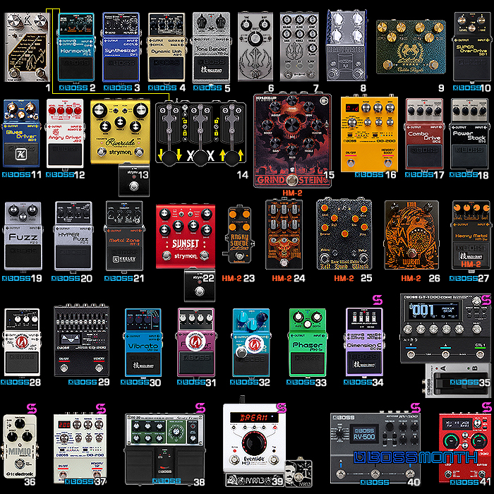 2021 July Boss Month Pedal-Chain Update - Episode VII - Boss Level Endgame