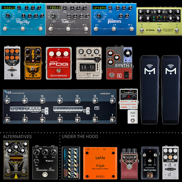 Rabea Massaad Pedalboard Dynamics and Essential Tone Components